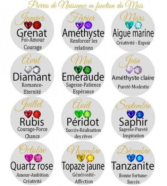 bienfaits-des-pierres-en-fonction-du-signe-zodiacal