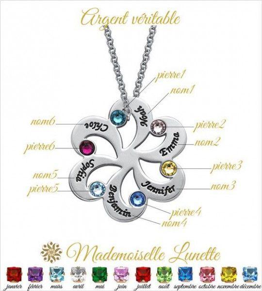 collier-en-argent-pour-graver-six-prenoms-et-six-pierres-de-naissance