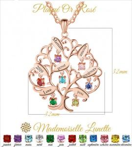 collier-maman-collier-marraine-a-personnaliser-7-gravures-prenoms-7-pierres-naissance
