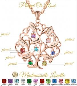 collier-pendentif-arbre-avec-gravure-de-7-prenoms-et 7-pierres-de-naissance-en-fonction-du-signe-zodiac