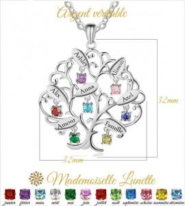 collier-maman-collier-marraine-a-personnaliser-avec-7-gravures-noms-7-pierres-naissance