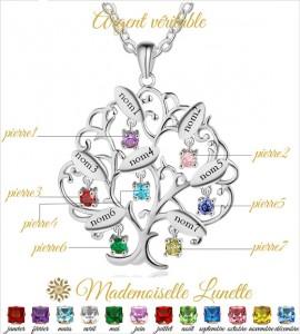 collier-pendentif-arbre-de-vie-avec-gravure-de-7-prenoms-et 7-pierres-de-naissance-en-fonction-du-signe-zodiac