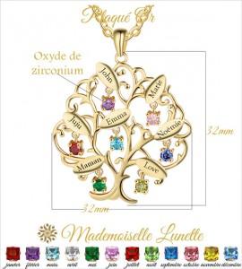 gravure-7-prenom-sur-collier-arbre-de-vie-cadeau-saint-valentin-maman