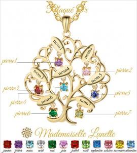 collier-pendentif-arbre-or-avec-gravure-de-7-prenoms-et 7-pierres-de-naissance-en-fonction-du-signe-zodiac