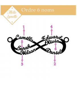 ordre des 6 prénoms pour collier infini