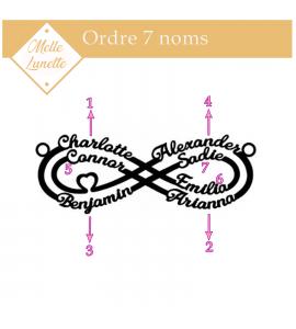ordre des 7 prénoms pour collier infini