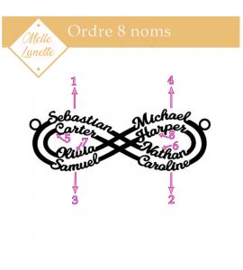 ordre des 8 prénoms pour collier infini