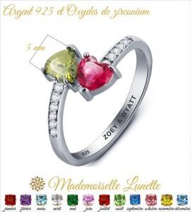 dimensions des pierres forme coeur oxydes zirconium