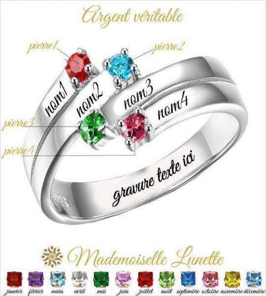 bague-cadeau-pas-cher-4-pierres-et-4-noms-au-choix